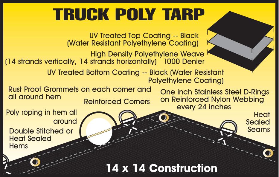 0_TruckCnstruction